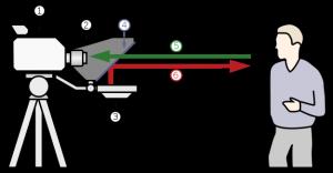 schema teleprompter
